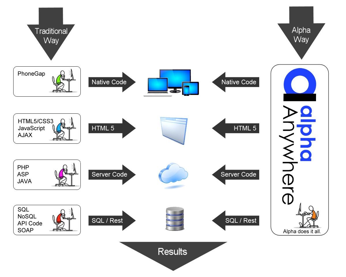 ProductDiagram3