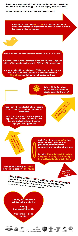 AA infographic7