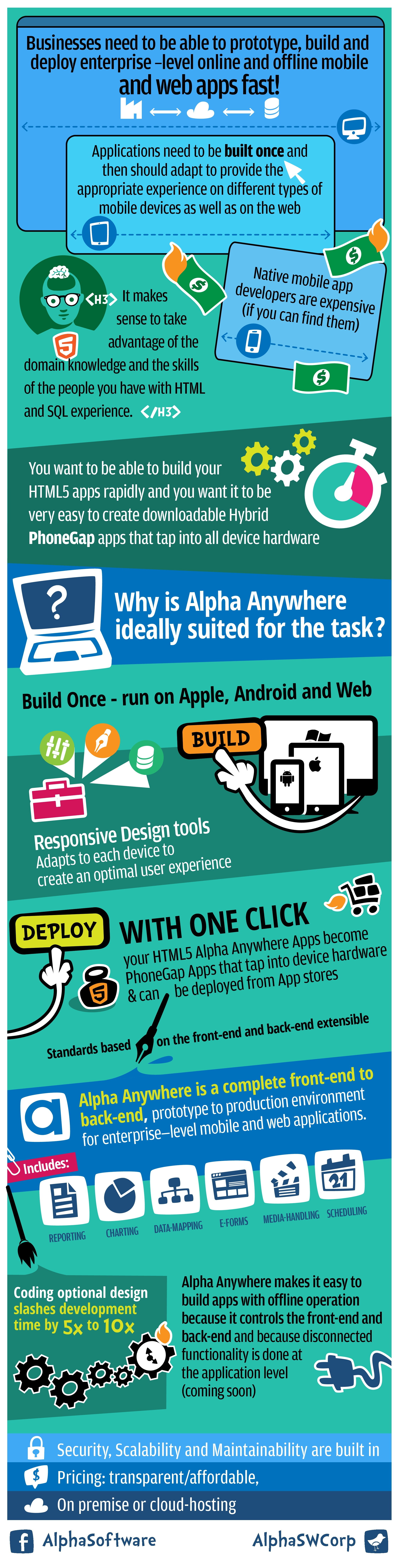 2014-05-03_alphainfographic_2-page-0