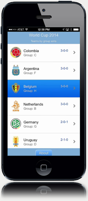 world-cup-mobile-app.png