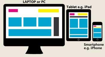 Consider responsive design in your mobile app design efforts
