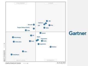 Example of a Gartner Magic Quadrant