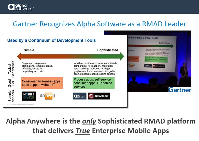 Gartner recognizes Alpha Software as a leader in rapid mobile application development. Alpha Anywhere is the only sophisticated RMAD platform that delivers True Enterprise Mobile Apps.