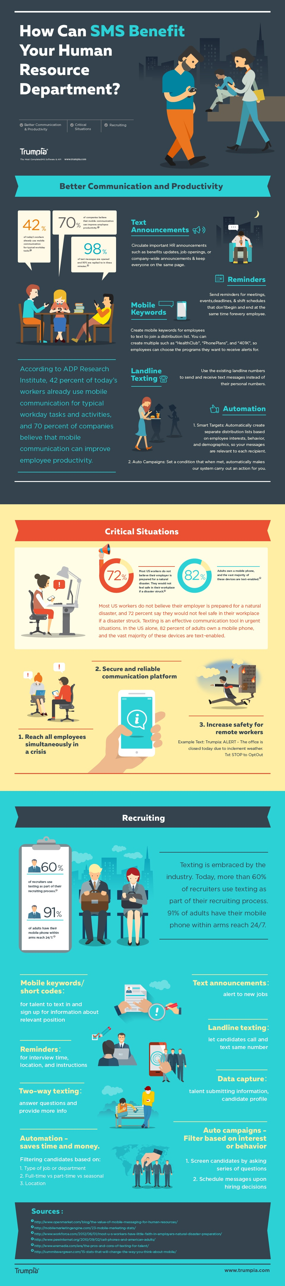 Infographic: How Can SMS Benefit HR? (Source: Trumpia)