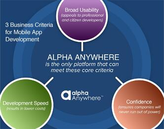 A leading low code solution - Alpha Anywhere