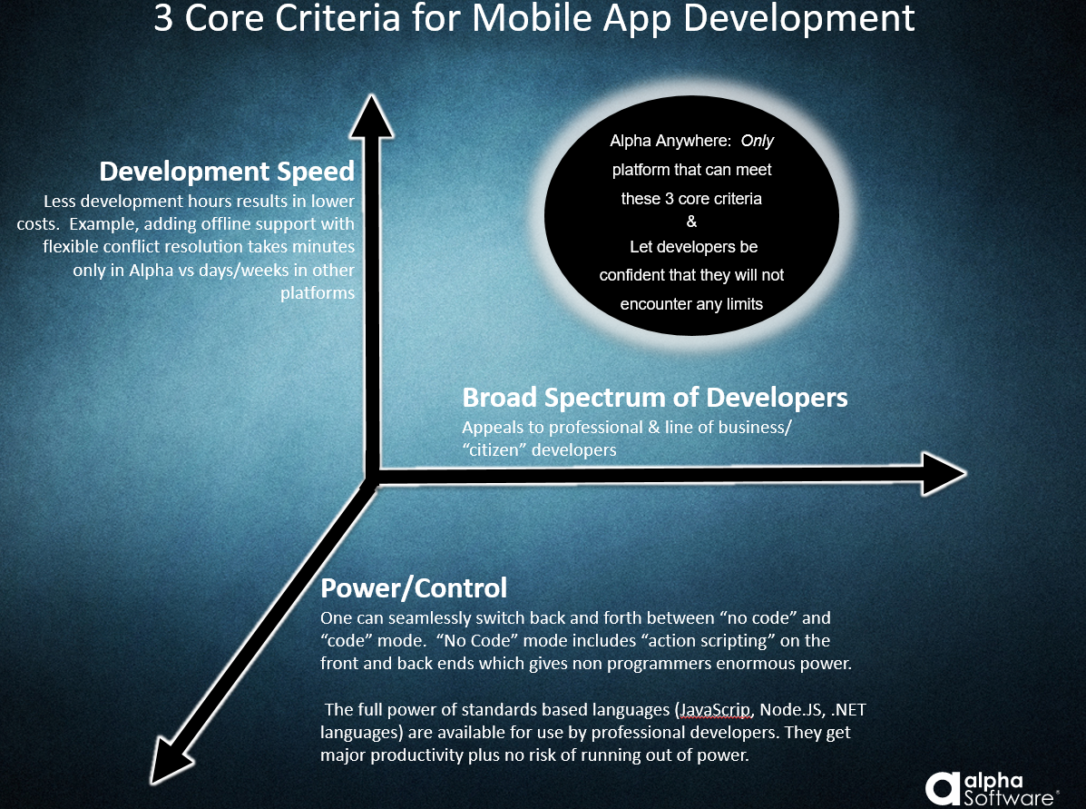 3-Critiera-for-Mobile-Apps.png