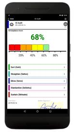 5S Audit Checklists done on mobile devices help collect data from 5S audits, and turn it into actionable insights that can be shared around the organization.