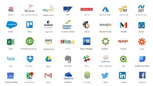 Data Integrations