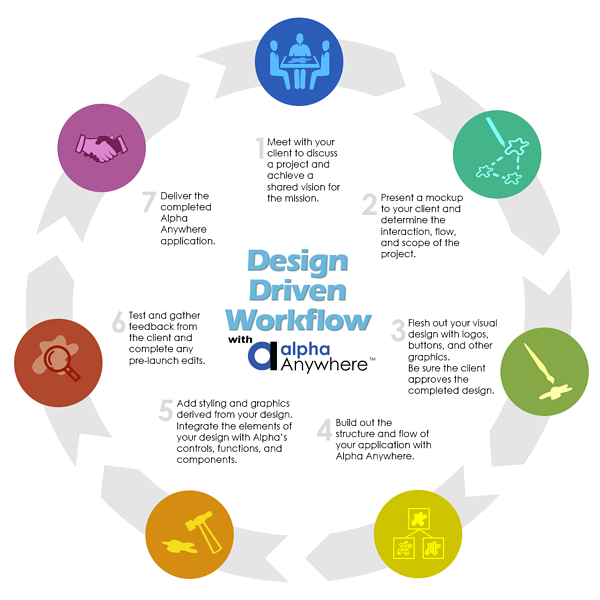 DesignWorkflow8