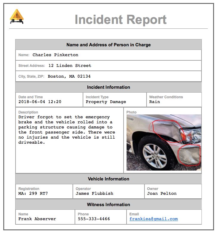 Incident Report Output
