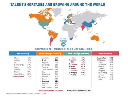 InfoGraphic: Talent Shortages Growing Around the World (ManpowerGroup 2018)