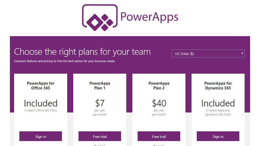 Microsoft PowerApps Pricing Plans have hidden costs