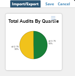 A pie chart in the tile editor with the Import/Export button highlighted