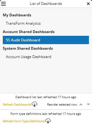 The List of Dashboards for an account