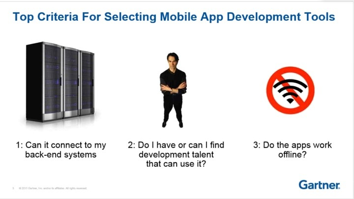 """Source: """"Picking the Best New Mobile AD Tech: MBaaS and RMAD"""" - Gartner Application Architecture, Development and Integration Summit, December 2015"""
