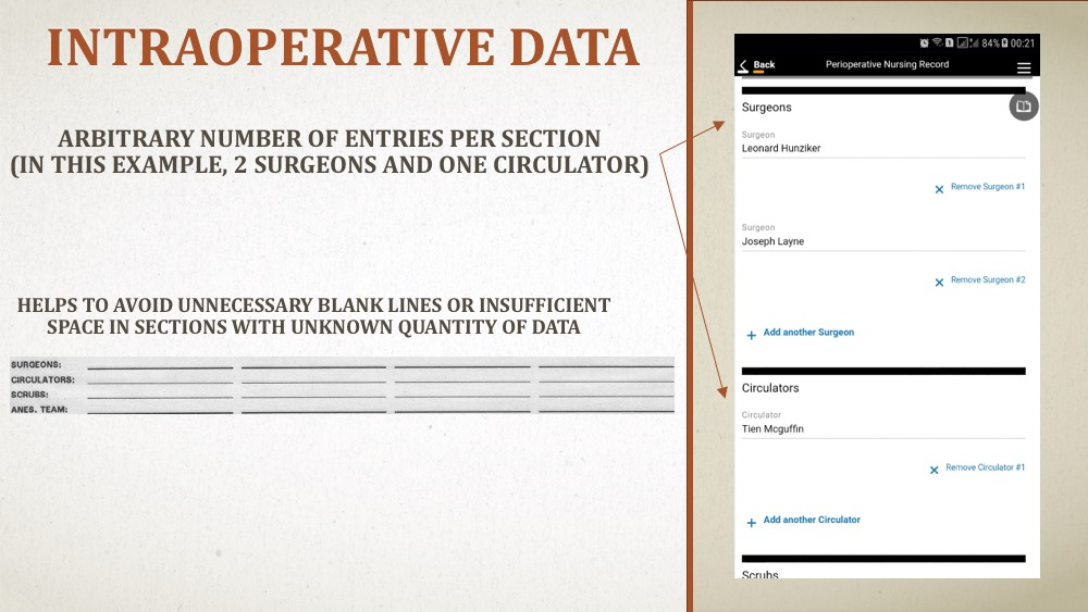 Digitized Peri-operative Surgical Nursing Form using Alpha TransForm